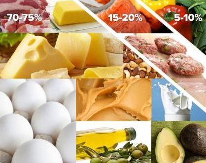 رژیم غذایی کتوژنیک